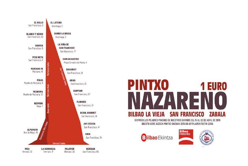 Pintxo Nazareno 2019 (Bilbao)